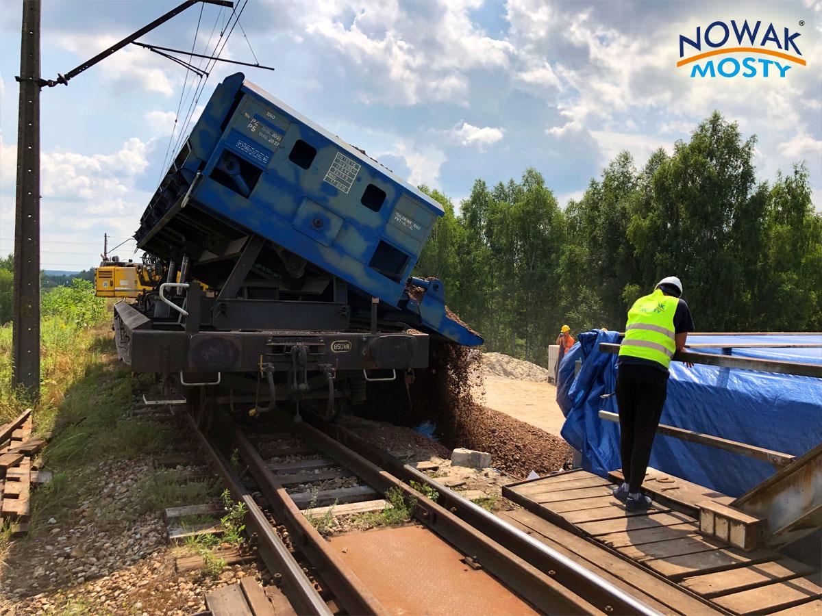 7e-linia_kolejowa_nr_062